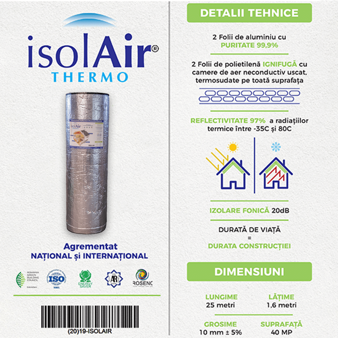 izolare IsolAir Thermo