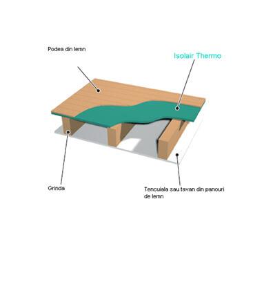 Izolare podea din lemn